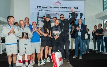 Состоялся второй этап серии регат Monaco Sportboats Winter Series в классах J/70 и Melges20.